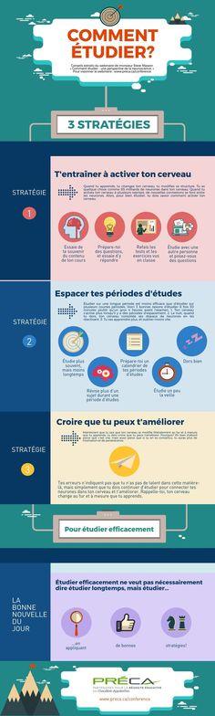 Comment étudier? | Piktochart Visual Editor