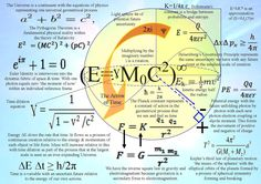 The equations of physics represent one geometrical process Einstein Theoretical Physics, Physics And Mathematics, Quantum Physics, Physical Science, Science Education, Science And Technology, Computer Science, Einstein, Physics Formulas