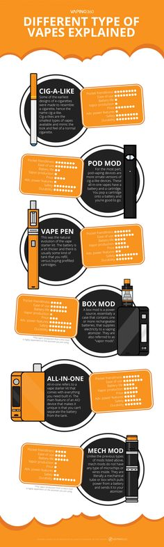 different-type-of-vapes-explained
