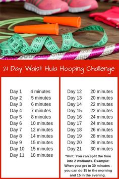 Are you looking for a fun workout to help you get or stay in shape? Try this 21 day hula hoop challenge. *note: you should always get clearance from a doctor before attempting a new exercise. This workout may appeal to those who are interested in: hoop d 6 Pack Abs Workout, Flat Tummy Workout, Workout Challenge, Workout Plans, Beginner Workout At Home, Workout For Beginners, Beginner Workouts, Beginner Pilates, Pilates Video