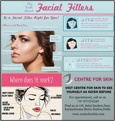 The truth about Facial Fillers. Is a facial filler right for you?? Know more about Myth and Facts about facial fillers. visit www.centreforskin.com or Call us on 9711374342 to book an appointment. ‪#‎fillers‬ ‪#‎centreforskin‬ ‪#‎drgauravnakra‬ ‪#‎dermatologist‬