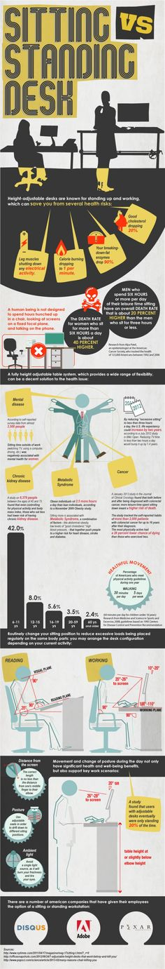 Compare the health benefits of sitting vs. standing desks in an office with this informative infographic. If you are looking for a standing desk, visit www.wallsproutz.com #standingdesk #standupdesk
