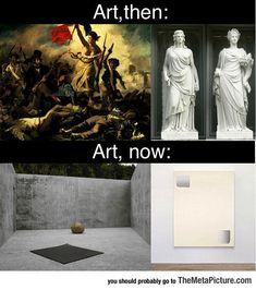 Evolution Of Art
