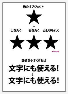 きれいな角丸に加工できるフリーグラフィックスタイル | 鈴木メモ