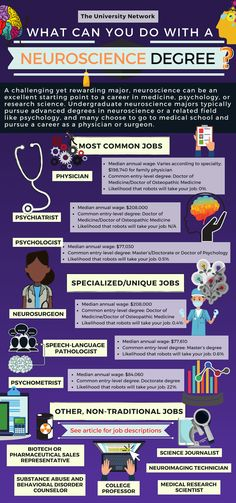 biology college 12 Jobs For Neuroscience Majors Biology College, College Majors, College Life, College Club, College Ready, College Counseling, Speech Language Pathology, Speech And Language, Asmr