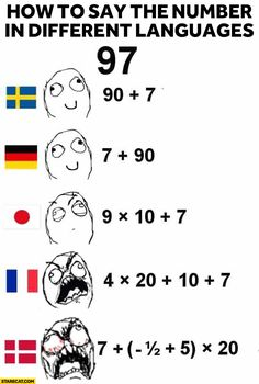 How to say 97 in different languages?