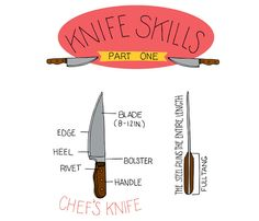 452c4b1dd0b59395dacf2a1df579cc1a - Awesome Handcrafted Chef Knives