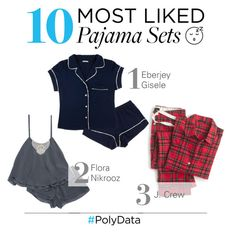 """""""Polydata: 10 Most Liked Pajama Sets"""" by jocelyn-c ❤ liked on Polyvore featuring Eberjey, J.Crew and Flora Nikrooz"""