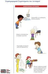 Ο αυτισμός εικονογραφημένος - stologomas.gr - Λογοθεραπεία στο Γέρακα Autism Spectrum Disorder, Joyful, Disorders, Autism