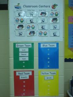 This is a table with 4 teams and space for 4 centers for each team. Download the Classroom Centers Activites to go with this. I printed this poster...
