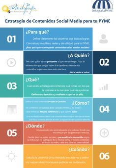 Estrategia contenidos para Redes Sociales en la pyme #infografia #infographic #socialmedia