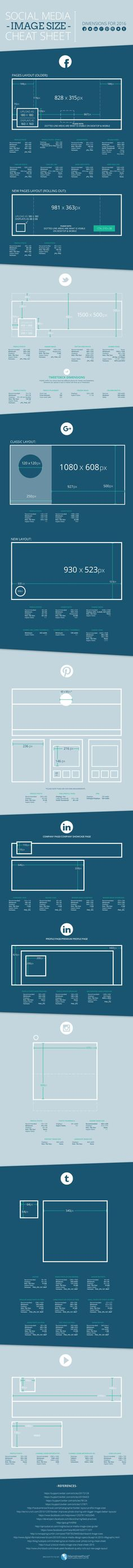 One of the most up to date collections of Social Media Image Dimensions for 2016: http://www.mainstreethost.com/blog/social-media-image-size-cheat-sheet/