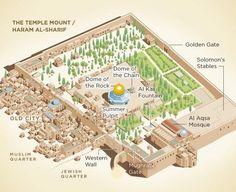 The Temple Mount / Jerusalem