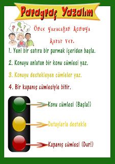 Our course is in Turkish and our text is Ayşegül. Again a regulatory disaster. The texts à . Turkish Lessons, Grade 1, Grammar, Texts, Education, Writing, School, Diy, Turkish Language