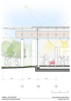 Galeria de Pavilhão de Renzo Piano no Museu de Arte Kimbell / Renzo Piano + Kendall/Heaton Associates - 46
