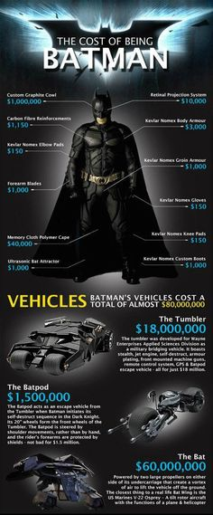 Ultimate Stories, Quotes, SMS...: The Cost of Being a Batman - Superb.