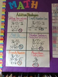 Addition strategies anchor chart by dolores