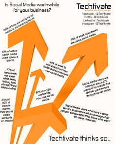 Facts about Social Media #techtivate