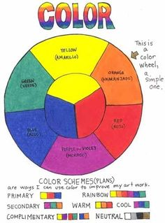 Color wheels by Mrslucky