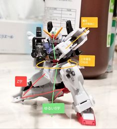 Gundam, Barbatos Lupus Rex, Figure Poses, How To Pose, Robot, Action, Model, Design, Ideas For Drawing