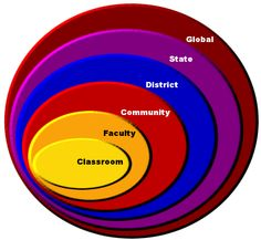 The Guilded Age: Professional Learning Communities in Education | ASCD Inservice    http://mrmck.wordpress.com/2014/10/28/the-guilded-age-professional-learning-communities-in-education-ascd-inservice/