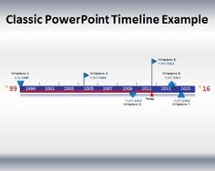 Free arrow timeline powerpoint template helps demonstrate the major classic powerpoint timeline template is a free template that shows how to create a simple timeline for powerpoint presentations using office timeline addin toneelgroepblik Gallery