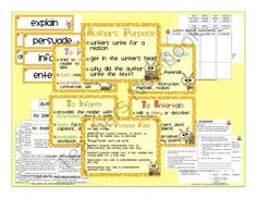 Buzzing with Ms. B's Giveaway! - Two lucky people will win Buzzing with Ms. B's Author's Purpose Pack! This pack full of materials is great for teaching and practicing identifying author's purpose in third and fourth grade!.  A GIVEAWAY promotion for Author's Purpose Pack from Ms Chrissy Bs on TeachersNotebook.com (ends on 4-18-2014)