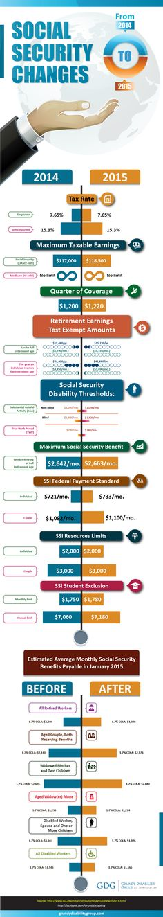 Social Security Vs Welfare  Seriously    Social