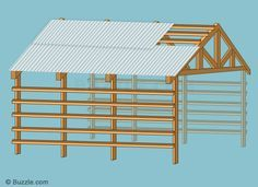 Tips And Ideas For DIY Pole Barn Are you looking for an easy, inexpensive way to add additional storage to your property? If so, a DIY Pole barn homes Diy Pole Barn, Pole Barn Kits, Pole Barn Designs, Building A Pole Barn, Pole Barn Garage, Pole Barn House Plans, Pole Barn Homes, Building A Shed, Pole Barns