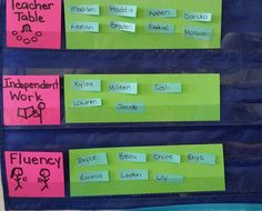 In a first grade classroom at Schluter Elementary I found this great reading block idea. When a teacher has small groups to teacher and the other students are left on their own. A visual will help students to know where they should be.  In a first grade classroom at Schluter Elementary I found this great reading block idea. When a teacher has small groups to teacher and the other students are left on their own. A visual will help students to know where they should be.