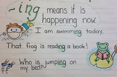 s ed ing anchor chart - Yahoo Image Search Results First Grade Spelling, 2nd Grade Ela, First Grade Reading, First Grade Classroom, Grade 1, Second Grade, Anchor Charts First Grade, Ela Anchor Charts, Kindergarten Anchor Charts