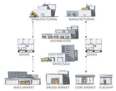 In House Logistics vs. Outsourced Logistics: Big & Small Brands Alike are Targeting 3PL Services