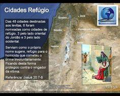 História e Geografia Bíblica: Outros - Mapas