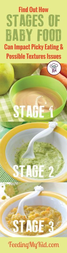 Introducing Solids Baby Food Stages - Great overview of starting solids, plus TONS of links to other helpful articles about making your own food, switching up textures, mixing food, etc.