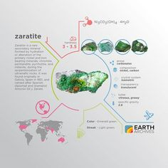 Zaratite was found originally in Galicia, Spain in 1851, and named after Spanish diplomat and dramatist Antonio Gil y Zárate. #science #nature #geology #minerals #rocks #infographic #earth #zaratite #spain