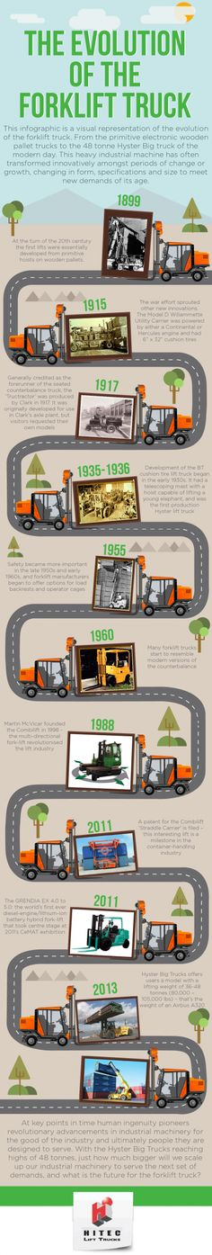 The evolution of a #forklift. And now you know!