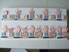 Apprendre à compter avec ses mains.