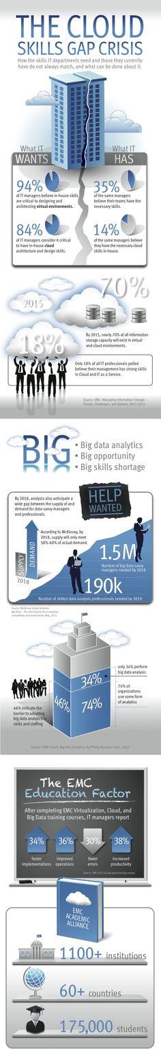 Big Data Big Profits  Big Data And Digital Marketing