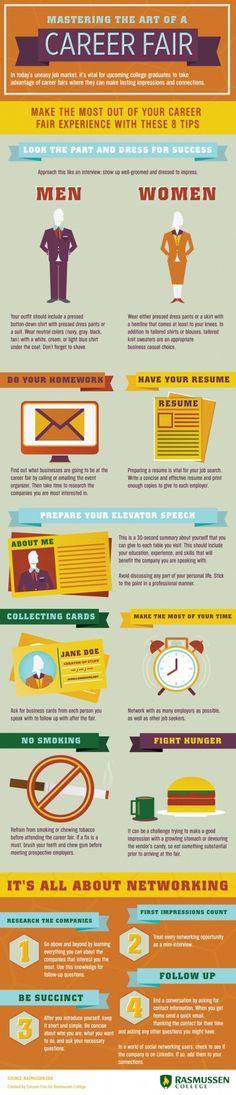 Mastering the Art of a Career Fair -  Este Infographic tiene buenas para hacer un buen Job Fair, y también es un sirve para recordar reminder tu Jobsearch de cada día. - ¡I Love You, Infographic!