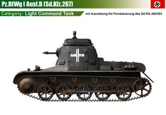 Pz.BfWg I Ausf.B mit Ausrüstung für Fernsteuerung des Sd.Kfz.300/303