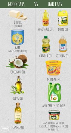 Replace using healthy fats when preparing your meals.