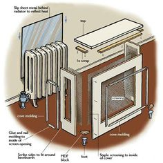 Building a radiator cover