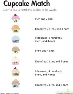 Found this on Education.com.  This was one of many free worksheets.  Awesome site! Worksheets: Number Place Values: Cupcake Match