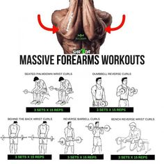 Massive Forearms workout step by step guide