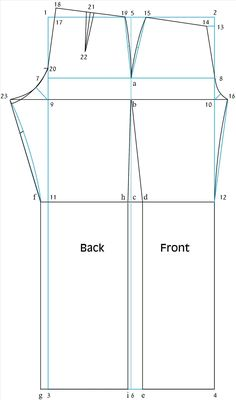 How to Draft a Basic Pant Pattern
