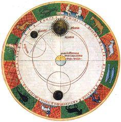 Zodiac and Planets Circling Earth  Sacrobosco, Sphaera Mundi, 15th-c.