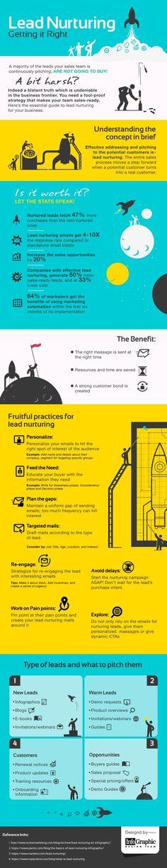 Durise - DubaiYoung Startup