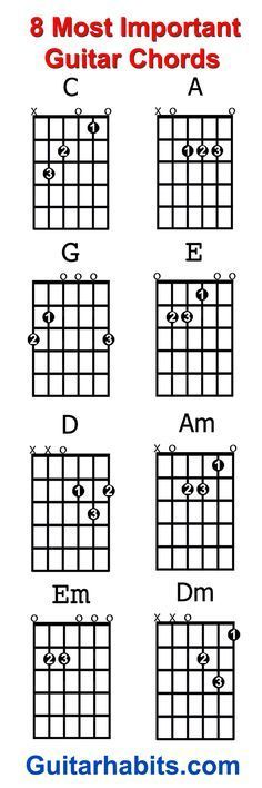 7 best guitar chords images on Pinterest | Guitar chords, Guitar ...