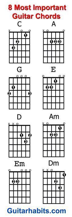 Chord Aroma Dia : chord, aroma, Teresa, Smith, (teresadan13), Pinterest