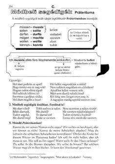 Maklári Tamás - Német nyelvtani ABC German Grammar, Languages, Material, Learning, Learn German, Grammar, Idioms, Studying, Teaching